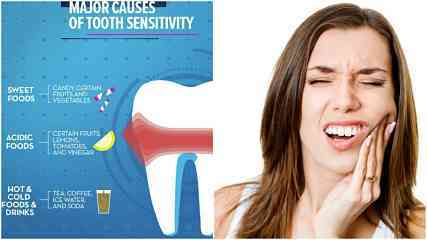 major causes of teeth and gum sensitivity